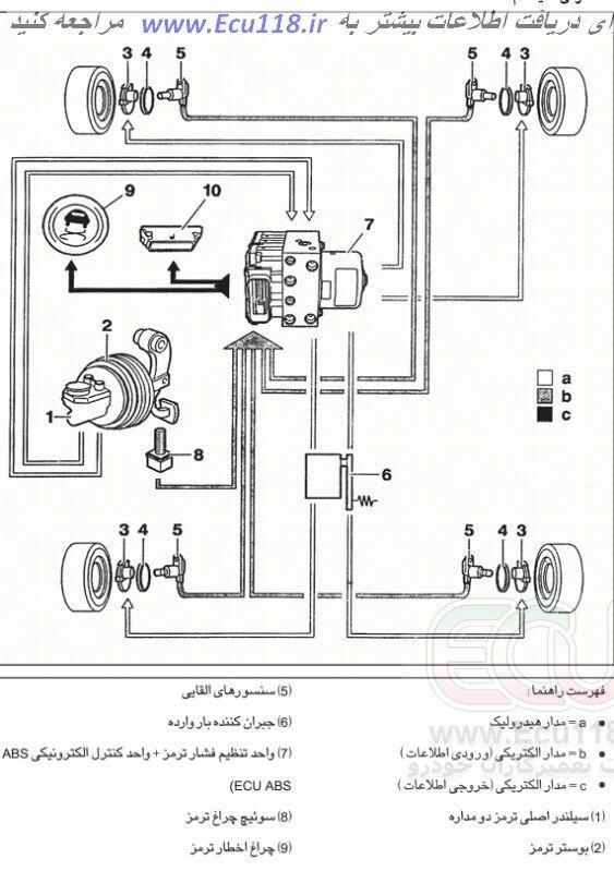 معرفی سیستم ترمز ABS.jpg